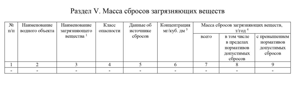 декларация для 2 категории лист 6