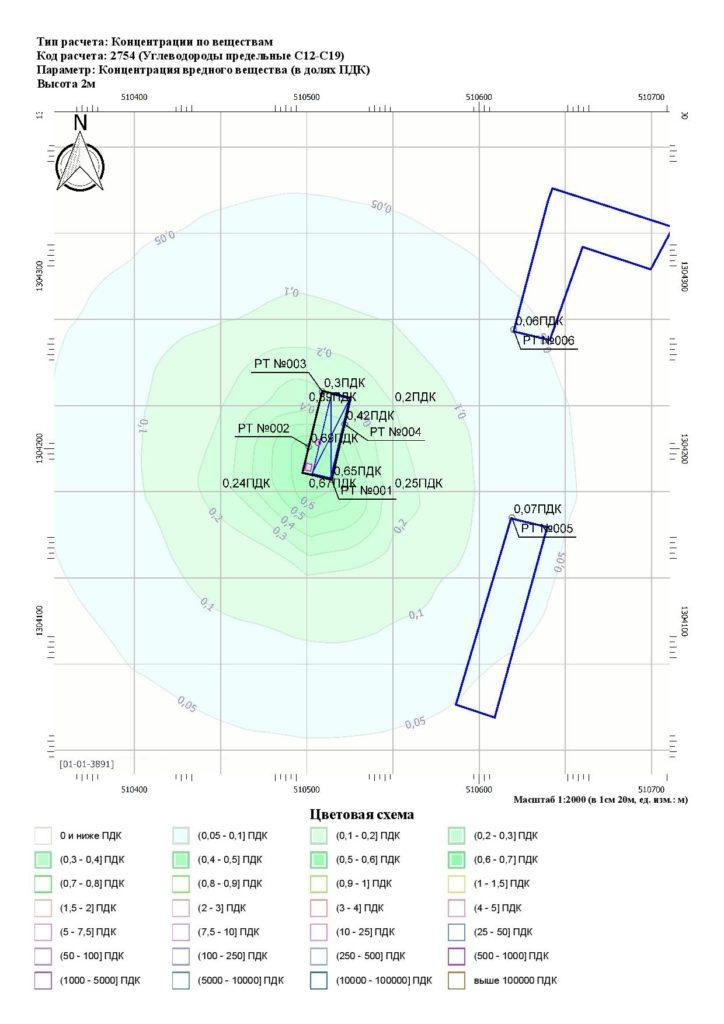 Карта рассеивания