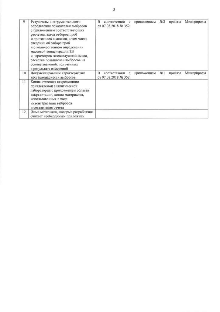 Кейс №2: Разработка и согласование плана НМУ для объекта в Санкт-Петербурге.