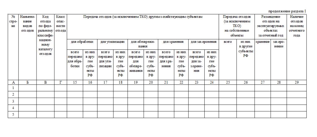 отчет 2-тп