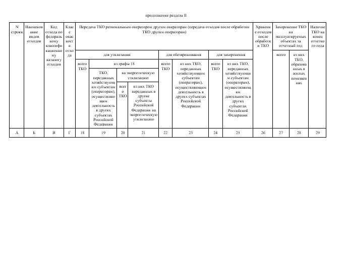 Лист 9