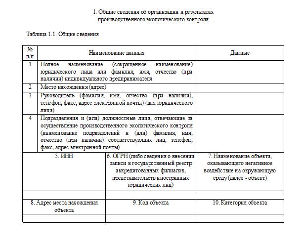 Таблица 1,1