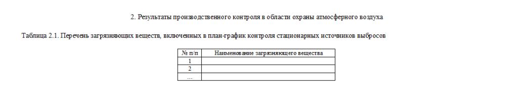 Таблица 2,1