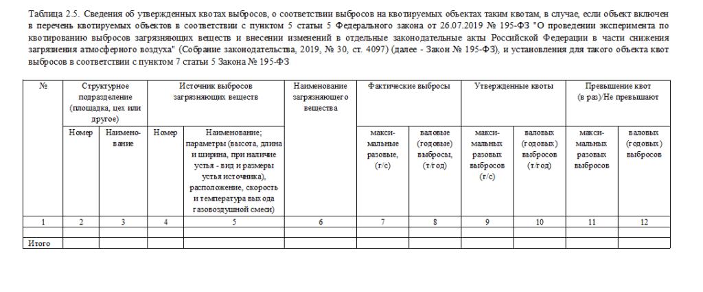 Таблица 2,5